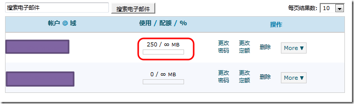 250MB of unlimit