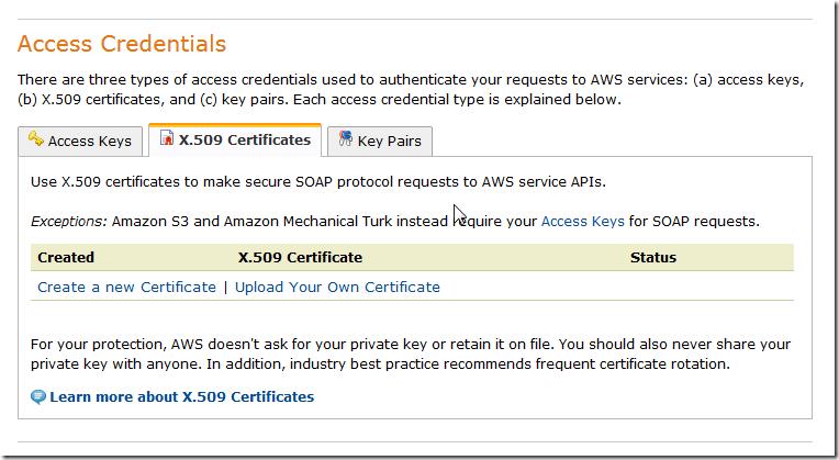 aws x 509 certificates