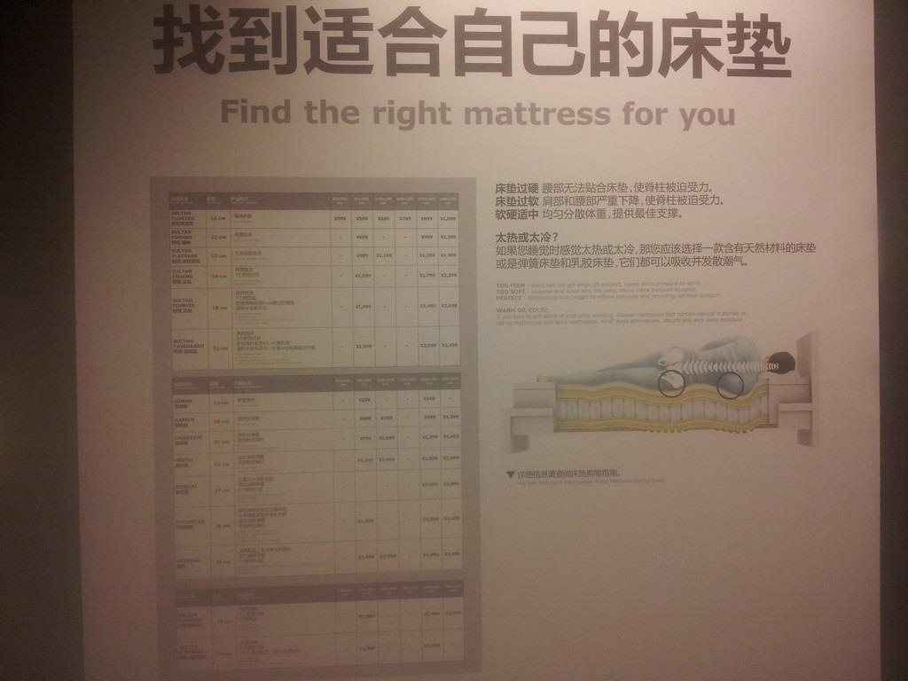 wuxi_ikea_third_floor_furniture_exhibition_140