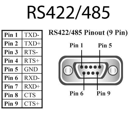 Wiring Diagram For Rs485 on door access control wiring diagram