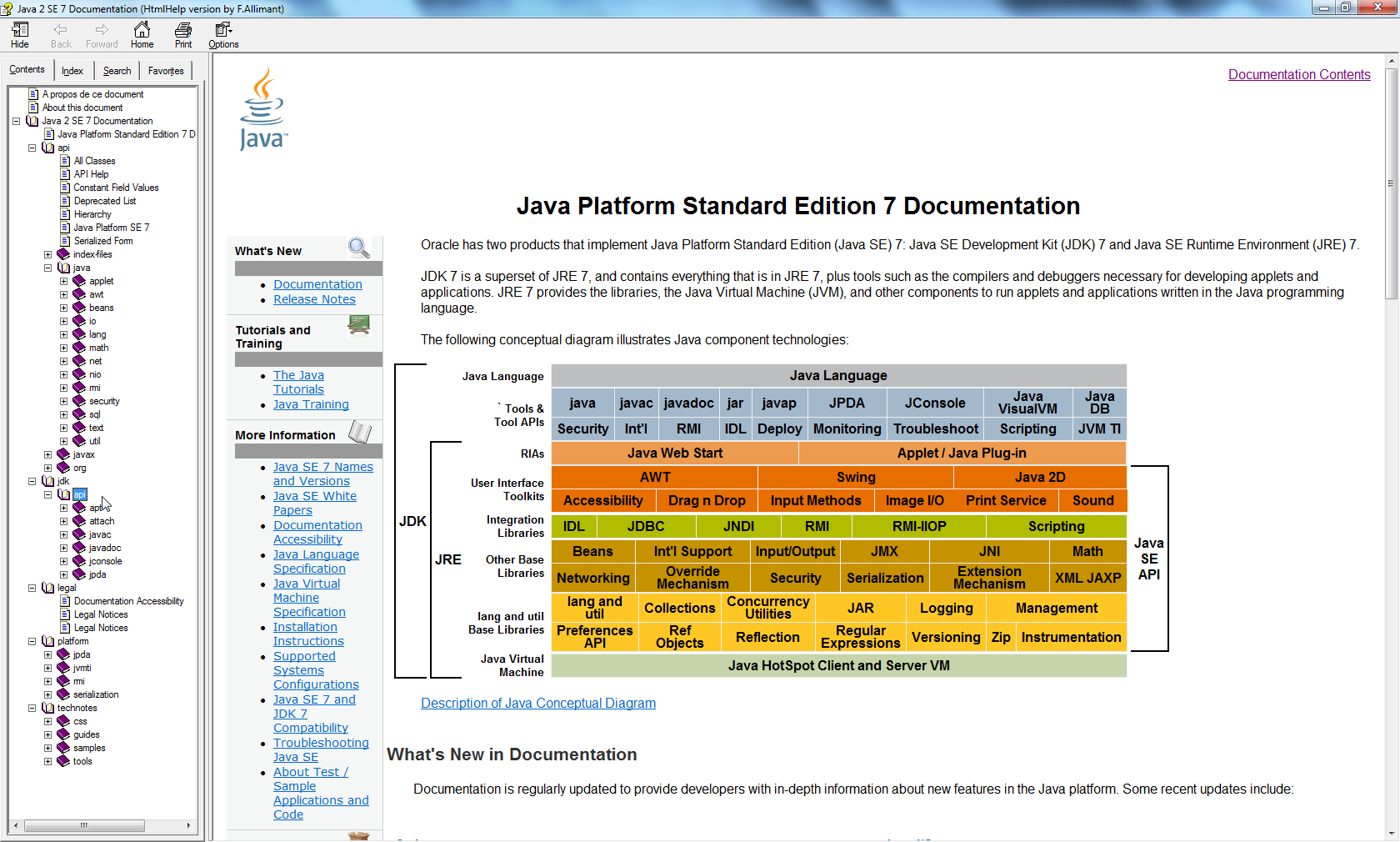 Java-Platform-Standard-Edition-7-Documentation-support-search_thumb.png