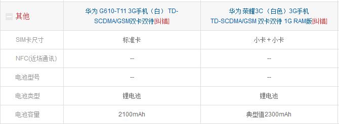 huawei g610-t11 vs huawei honor 3c diff card battery