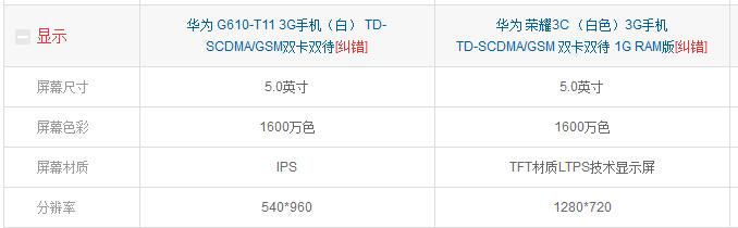 huawei g610-t11 vs huawei honor 3c screen resolution diff