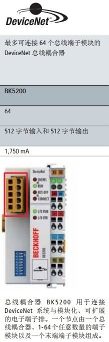 automation bus interface look like devicenet