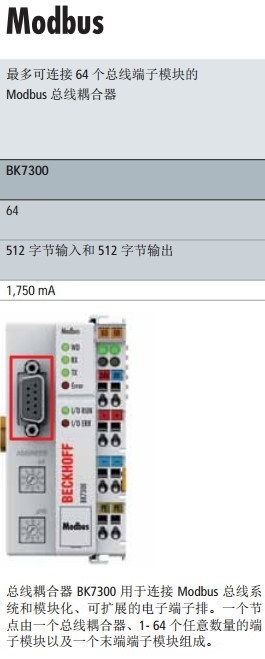 automation bus interface look like modbus