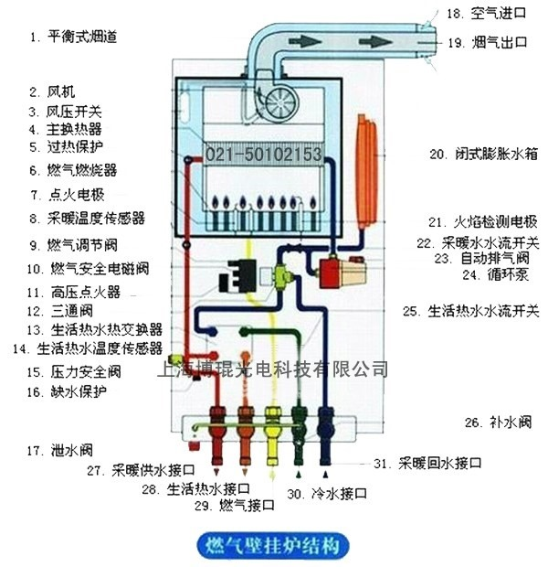 gas boiler internal structure