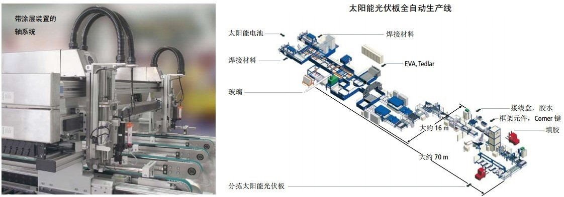 sun power pv automacic production line