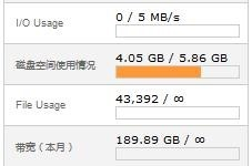 server total 5.86g now used 4.05g enough space left