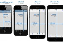 [整理]iOS设备参数和尺寸