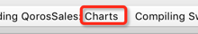 [记录]将一个库Charts从Cocoapods中移除掉