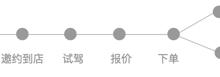 [记录]折腾iOS中分段显示的控件库