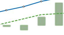 【已解决】Excel中如何把柱状图换成上下相差的小柱状