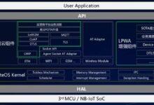 【整理】华为物联网操作系统:Huawei LiteOS