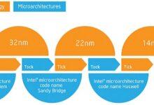【整理】Tick-Tock 策略