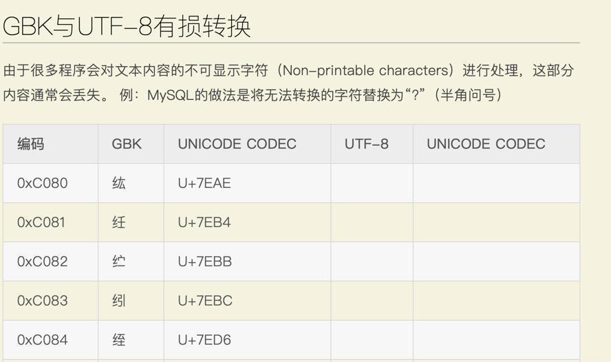 【已解决】Windows中VSCode中输出字符串到终端报错:UnicodeEncodeError gbk codec can't encode character \xa9